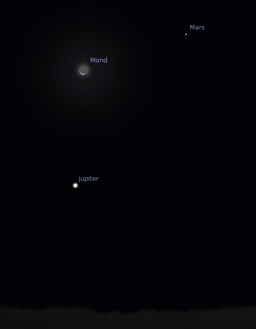 Merkur-Jupiter-Mars am 14.12.2017